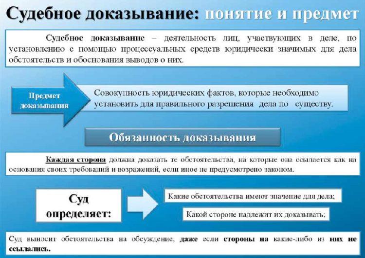 Ходатайство о предоставлении документов